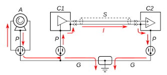 ground loop electricity wikipedia