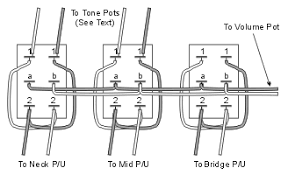 100 three humbucker wiring diagram pretty dimarzio 3 way