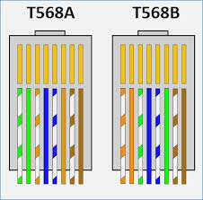 rj45 b wiring diagram preclinical co