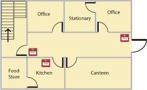 fire alarm systems categories
