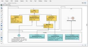 membuat erd visual paradigm what are the best uml tools for mac os x quora