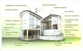 eco home plans eco house plans pdf pictures of environmentally