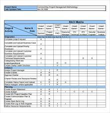 raci chart template raci matrix template 28 images sle raci