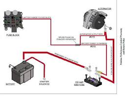 wiring diagram for alternator to battery u2013 the wiring diagram