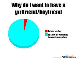I Need A Girlfriend Meme - funny boyfriend meme and pictures