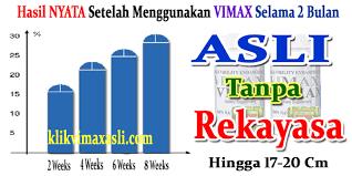 jual minum vimax 1 bulan www lakiperkasa space jual vimax oil