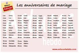 calendrier mariage calendrier anniversaire mariage idées cadeaux