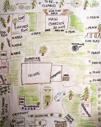 13 start your own backyard homestead plans for shining design