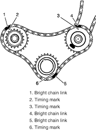 cadillac cts timing chain repair guides engine mechanical components timing chain cover