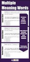 unknown and multiple meaning words exit tickets teaching 2nd grade