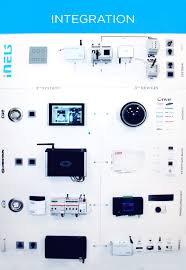 List Of Smart Home Devices Opening A Showroom In Dubai U2022 Inels Smart Home