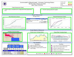 free project management templates excel 2007 and project planner