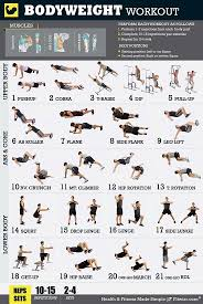 best 25 training programs ideas on pinterest gym training
