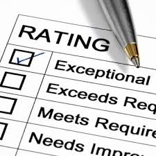 download employee performance review form for free