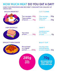 processed meat and cancer u2013 what you need to know cancer