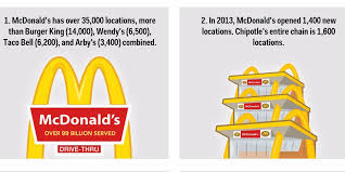 12 facts about mcdonald s that will your mind business insider
