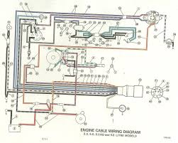 omc wiring diagrams johnson wiring harness diagram u2022 sewacar co