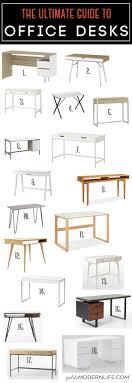 Office Desk Design Plans Uncategorized Office Desk Design Plans For Trendy Office Office