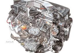 2012 camaro dimensions high performance 2012 inside the 580hp camaro zl1 gm high tech