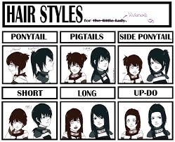 Meme Hairstyles - hair style meme by cuine on deviantart