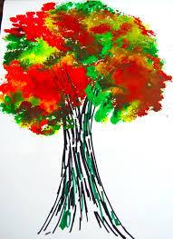 water colour art by kanchan yadav artsy craftsy mom