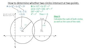 podcast how to determine if two circles intersect