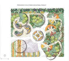 Utah State University Map by Implementing Permaculture At University Permaculture Magazine