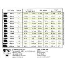 scorpiolens anamorphic 2x servicevision bis