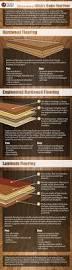 How To Get Dog Urine Out Of Laminate Flooring Hardwood Flooring Dallas Archives Texashardwoodflooring