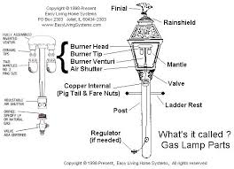 charmglow gas l parts charm glow fireplace where can you get parts for a fireplace the