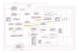 electrologic data exchange for car electric systems 03 wiring