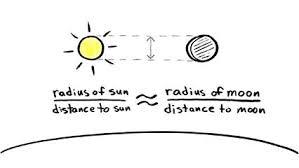 solar system astronomy britannica com