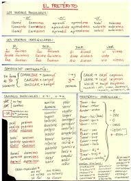 documents mckissick christine spanish stencil pinterest