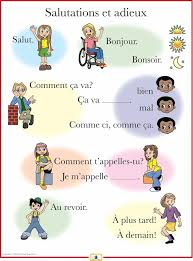 french greetings poster italian french and spanish language
