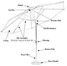Patio Umbrella Pole Replacement Patio Umbrella Replacement Bottom Pole Unique Patio Umbrella