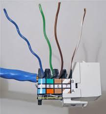 cat6 punch down keystone jack with leviton wiring diagram gooddy