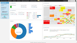using sonarqube with gradle for android projects u2013 stf u2013 medium