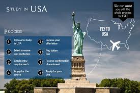 study in usa usa education consultants in india study abroad