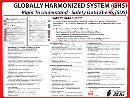 Ghs Safety Data Sheet Template Ghs Safety Data Sheet Poster Signage And Marking Leonard