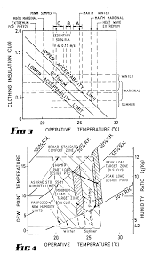 Ashrae Thermal Comfort Zone Patent Ep0415747a2 Comfort Integration And Energy Efficient