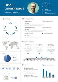 System Analyst Sample Resume Statistician Resume