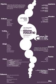 Amazing Resumes Examples Examples Of Creative Graphic Design Resumes Infographics 2012