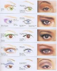 diffe eye makeup options