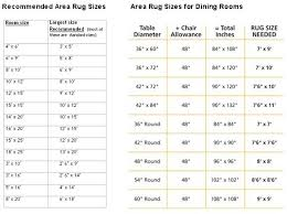 How Big Should Rug Be In Living Room Best 25 Rug Size Ideas On Pinterest Rug Size Guide Rug