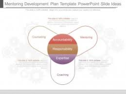 mentoring template mentor powerpoint templates ppt slides images graphics and themes