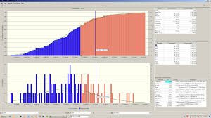quantitative risk analysis to define contingency reserve it u0027s