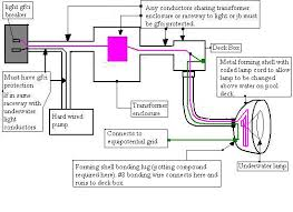 pool light wiring diagram pool wiring diagrams instruction