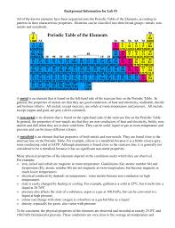 Periodic Table Metalloids Periodic Table Of The Elements