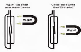 liquid level sensors from chicago sensor inc