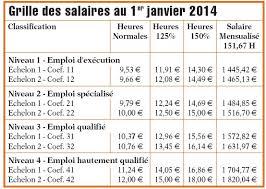 grille salaire chambre agriculture l accord sur les salaires applicable au 1er janvier 2014
